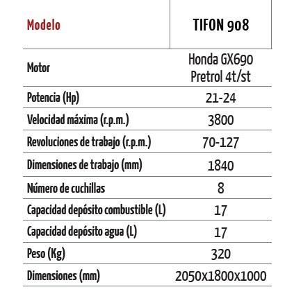 características Tifon dupla